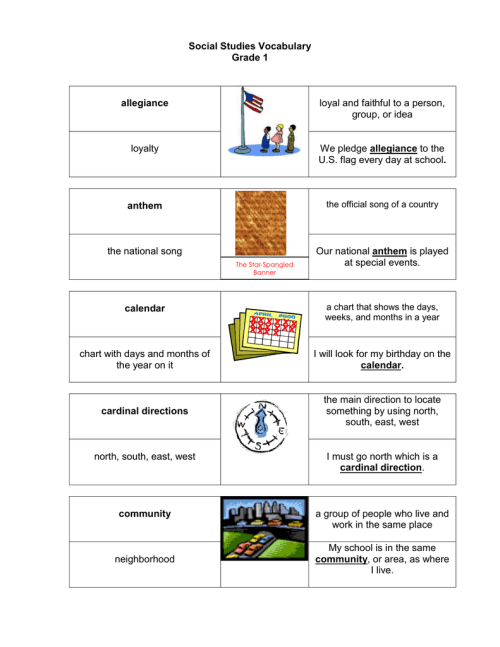 small resolution of 1st Grade Vocabulary chart with picture support