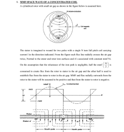 calculation of air gap mmf for concentrated distributed and short pitched winding arrangements [ 791 x 1024 Pixel ]