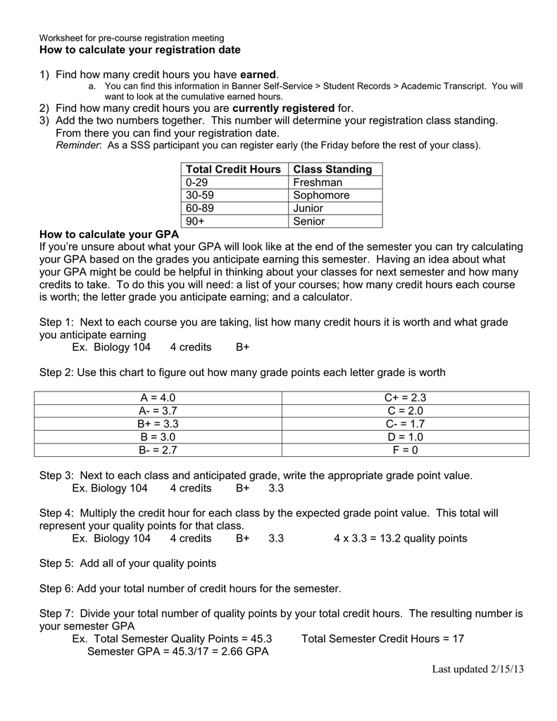 medium resolution of calculate your GPA