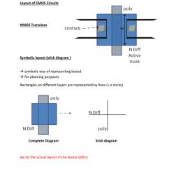 stick diagram cmo inverter [ 791 x 1024 Pixel ]