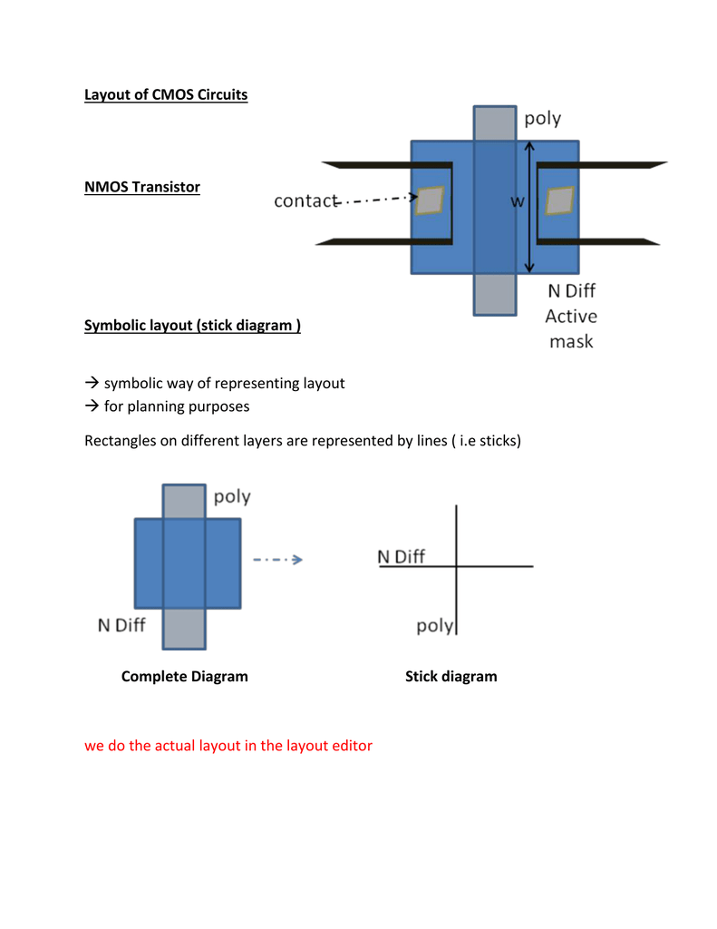 medium resolution of stick diagram cmo inverter