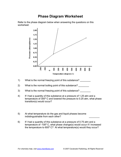 small resolution of phase diagram worksheet refer to the phase diagram below when answering the questions on this worksheet 1 what is the normal freezing point of this