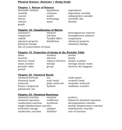 semester 1 study guide chapter 1 nature of science scientific method [ 791 x 1024 Pixel ]