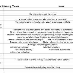 7 Grade Literary Terms [ 791 x 1024 Pixel ]