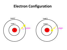 Electron Configurations and Orbital Diagrams Review