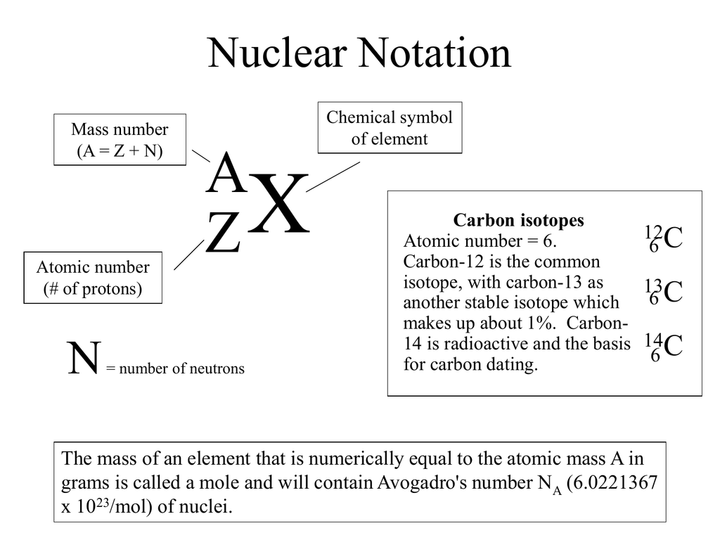 Carbon Dating Worksheet
