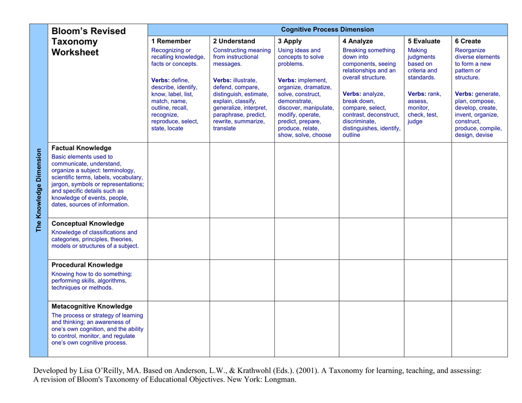 Taxonomy Classification And Dichotomous Keys Worksheet