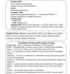 """4 Grade Study Guide - Lesson 10 Emerald's Eggs"""" Reading Skill: [ 1024 x 791 Pixel ]"""
