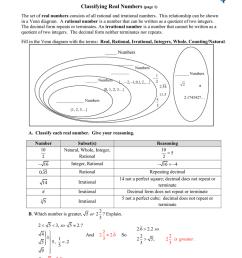 whole number integer vvenn diagram [ 791 x 1024 Pixel ]