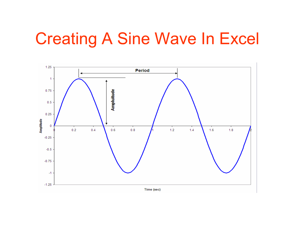 Creating A Sine Wave In Excel