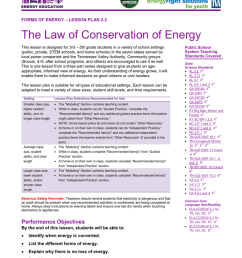 The Law of Conservation of Energy [ 1024 x 791 Pixel ]