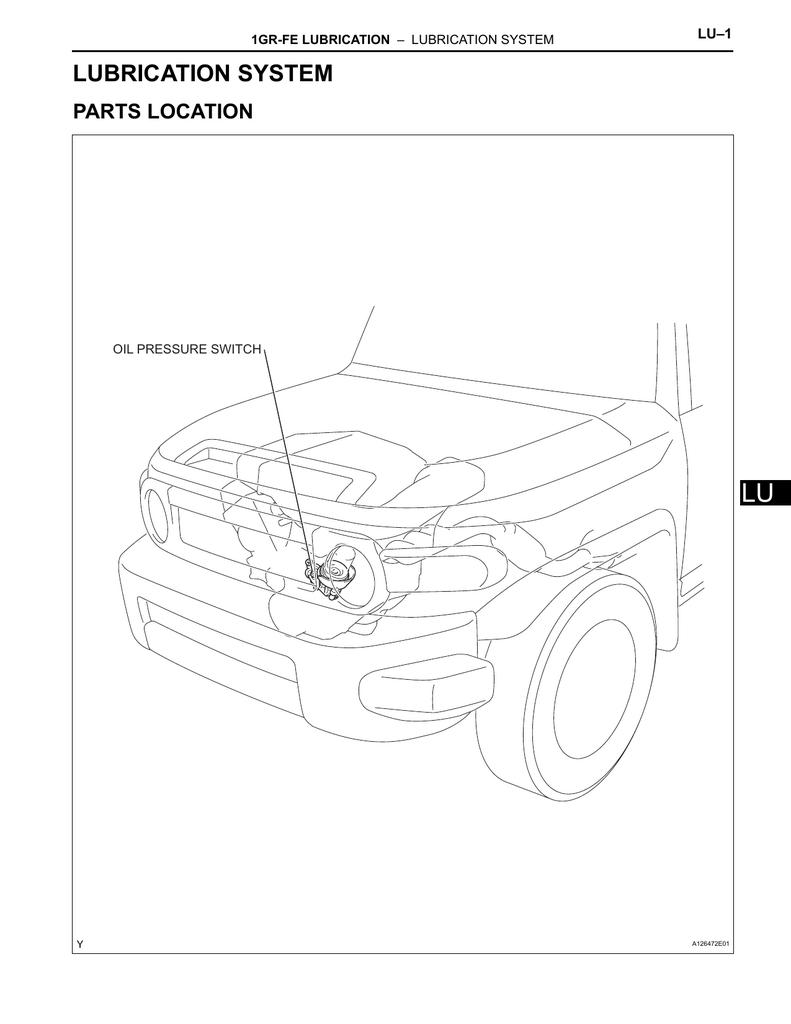 medium resolution of fj cruiser for brake light switch wiring diagram