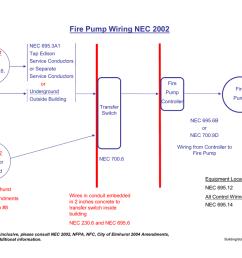 fire pump transfer switch wiring diagram [ 1024 x 791 Pixel ]