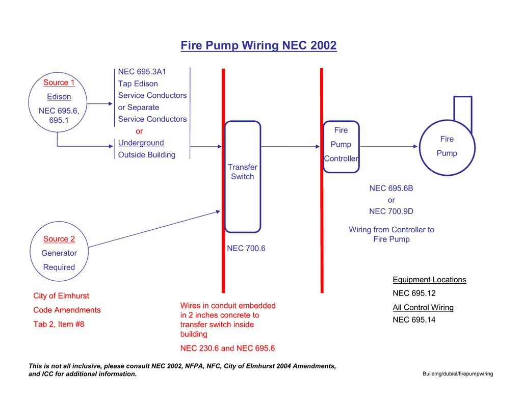 hight resolution of fire pump transfer switch wiring diagram