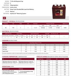 wrg 1374 trojan batteries wiring diagramdata sheet trojan battery jeanneau wiring diagram trojan t 1275 [ 791 x 1024 Pixel ]