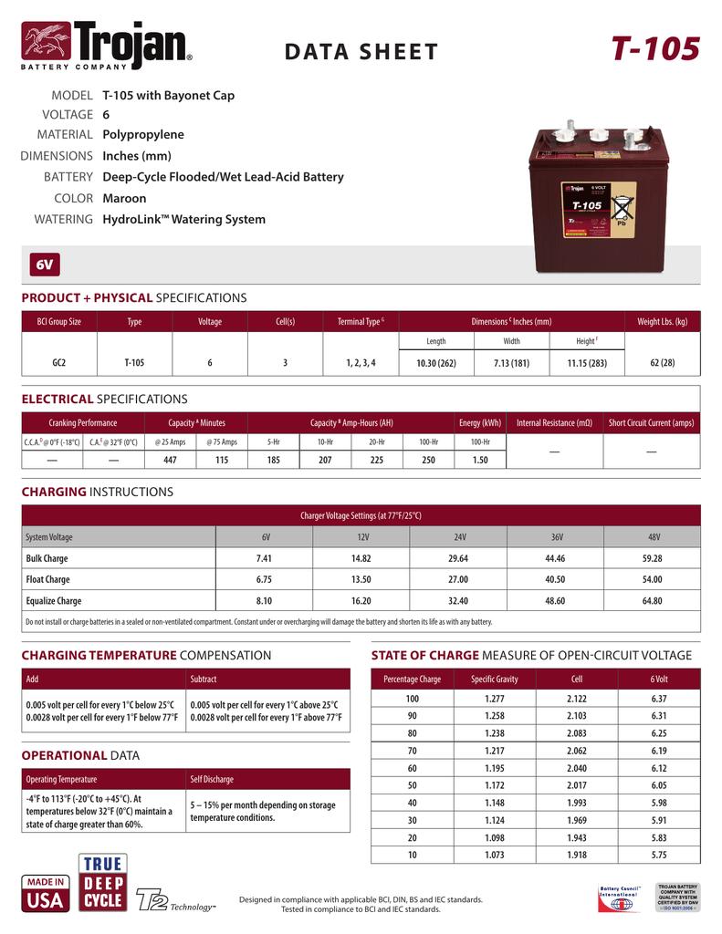 hight resolution of wrg 1374 trojan batteries wiring diagramdata sheet trojan battery jeanneau wiring diagram trojan t 1275