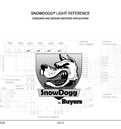 snowdogg light light reference referencesnowdogg plow lights wiring diagram 17 [ 1024 x 791 Pixel ]