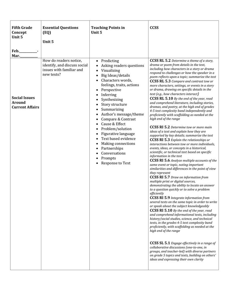 medium resolution of Fifth Grade Concept Unit 5 Feb.______