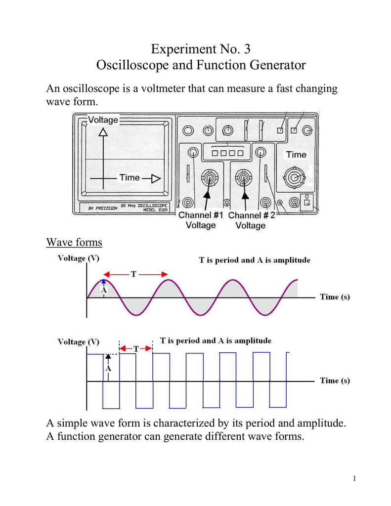 hight resolution of 3 oscilloscope and function generator