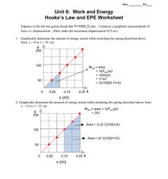 spring energy diagram [ 791 x 1024 Pixel ]