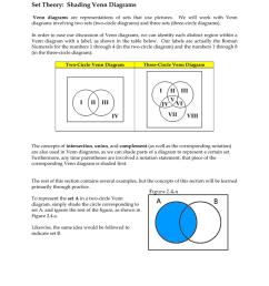 intersection diagram [ 791 x 1024 Pixel ]
