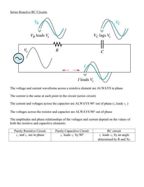 small resolution of series reactive rc circuits the voltage and current waveforms across a resistive element are always in phase the current is the same at each point in the