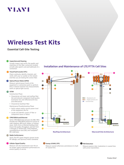 small resolution of wireless test kits essential cell site testing 1 inspection and cleaning isually inspect and certify the quality and v cleanliness of the fiber connectors