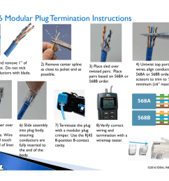 cat6 modular plug termination instructions 1 score and remove 1 of outer jacket do not nick inner conductors with blade 5 place liner over trimmed  [ 1024 x 791 Pixel ]