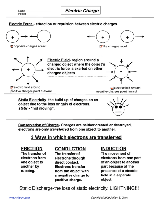 small resolution of Electric Charge + + + + - CONDUCTION INDUCTION FRICTION