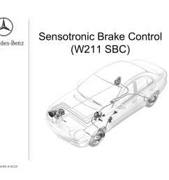 sensotronic brake control [ 1024 x 791 Pixel ]
