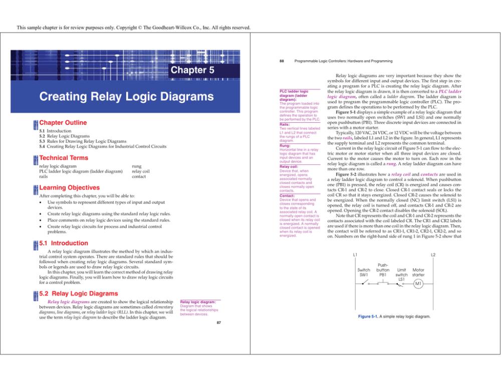 medium resolution of control ladder logic diagram