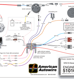engine wiring kit 1970 1972 chevelle wiring dash lights further 1970 chevelle kick down switch wiring [ 1024 x 791 Pixel ]