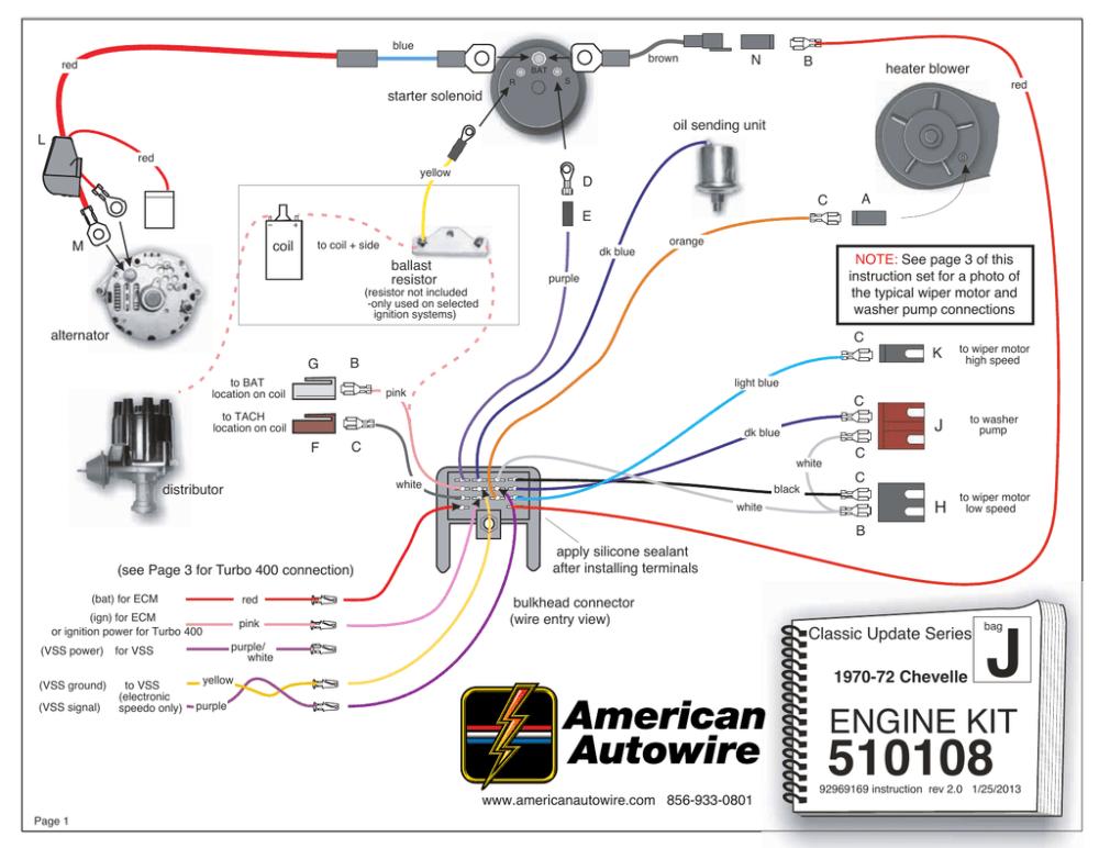 medium resolution of engine wiring kit 1970 1972 chevelle wiring dash lights further 1970 chevelle kick down switch wiring