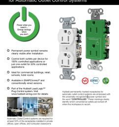 receptacle wiring symbol [ 791 x 1024 Pixel ]