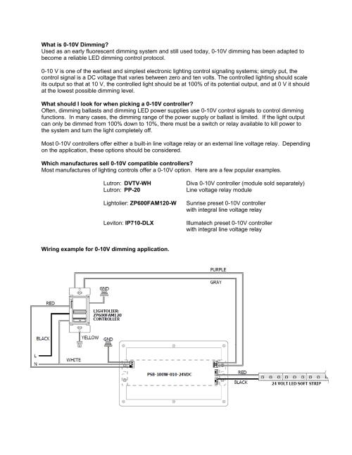 small resolution of leviton ip710 wiring diagram lf