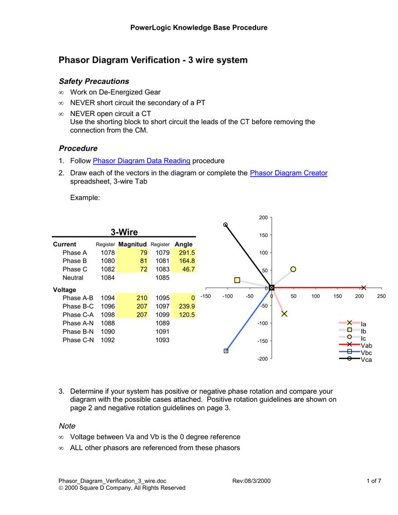 hight resolution of lifan 200cc wiring diagram