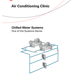 basic chilled water system diagram [ 791 x 1024 Pixel ]