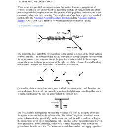 deciphering weld symbols when welds are specified on engineering and fabrication drawings a cryptic set of symbols issued as a sort of shorthand for  [ 791 x 1024 Pixel ]
