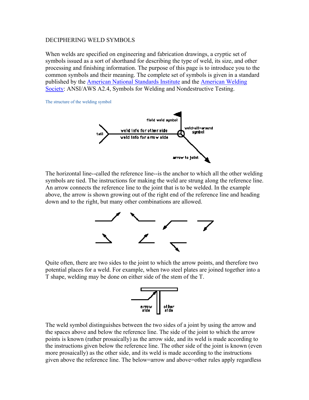 hight resolution of deciphering weld symbols when welds are specified on engineering and fabrication drawings a cryptic set of symbols issued as a sort of shorthand for