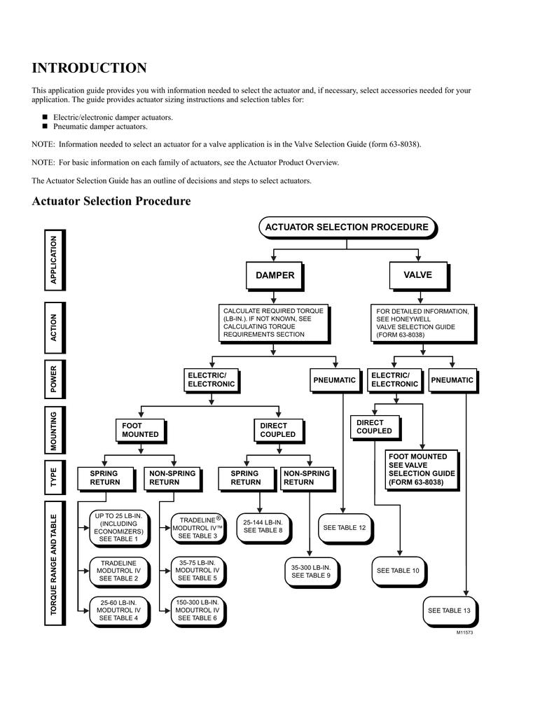 medium resolution of motor actuator selection guide