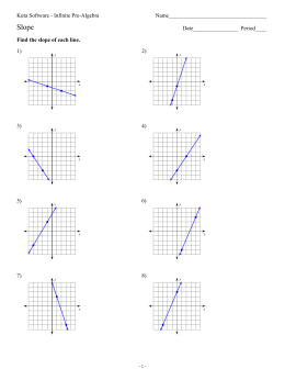 Solving One-Step Inequalities Multiplying+Dividing