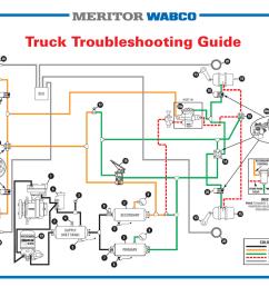 meritor abs wiring diagram power cord wiring library wabco abs modulator valve wiring diagram surprising meritor [ 1024 x 791 Pixel ]