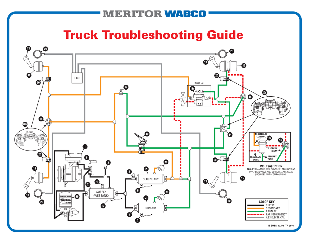 19D Wabco Abs Wiring Diagram Plug | Wiring ResourcesWiring Resources