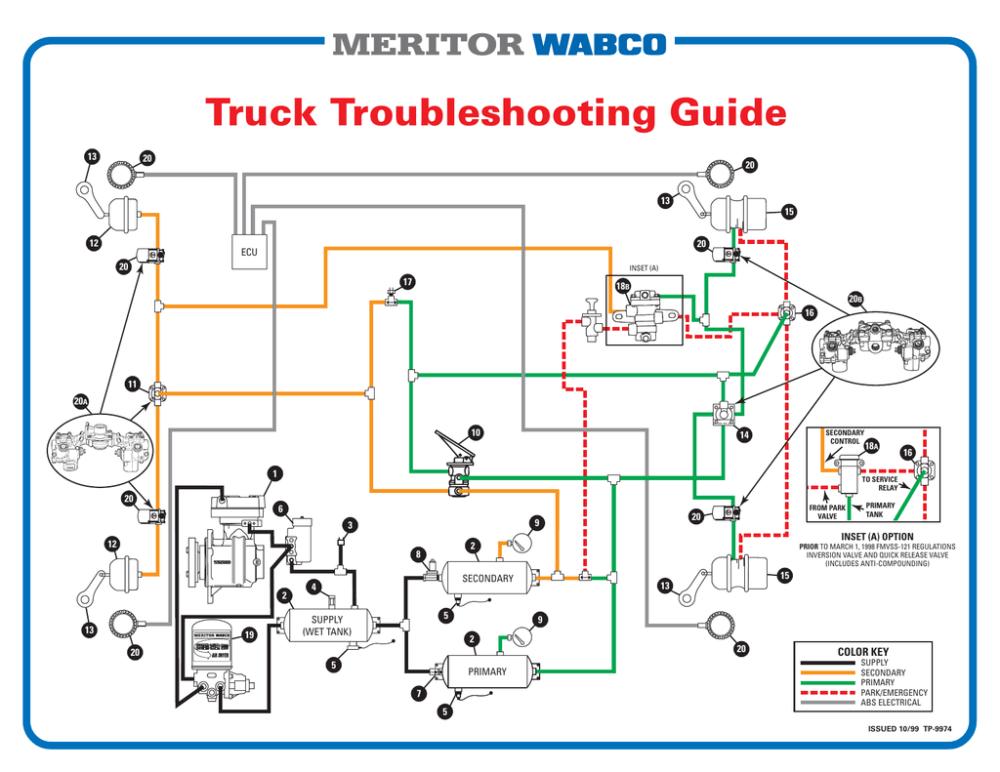 medium resolution of meritor abs wiring diagram power cord wiring library wabco abs modulator valve wiring diagram surprising meritor