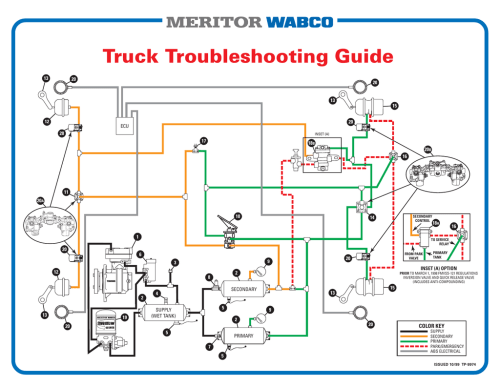 small resolution of meritor wabco wiring diagram wiring diagram for you meritor abs wiring diagram meritor wiring diagram