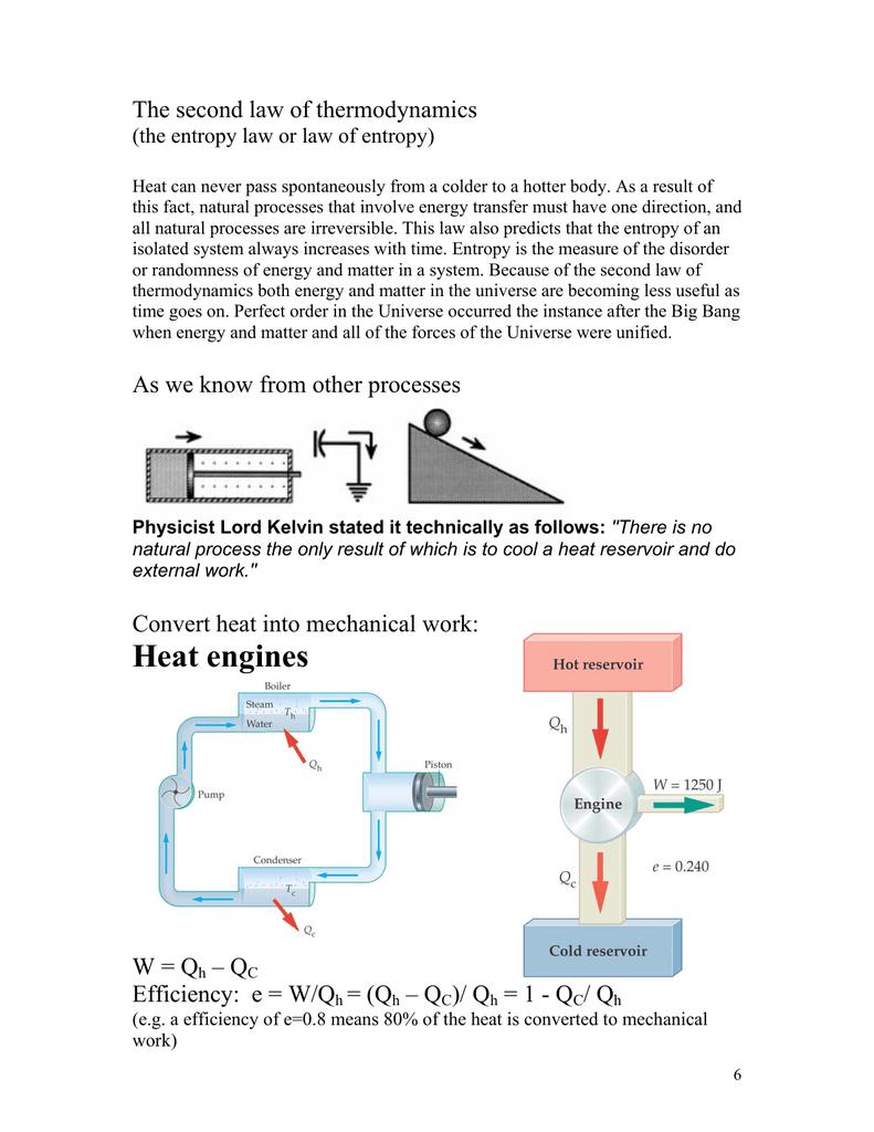 hight resolution of diagram of heat engine