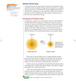 bohr diagram for sodium ion positive [ 819 x 1024 Pixel ]