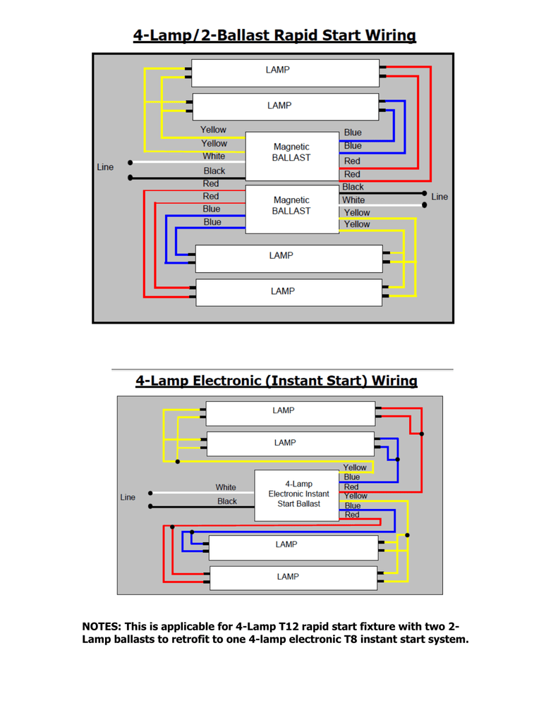 iota i32 emergency ballast wiring diagram 0v between hot and neutral t12 rapid start schematics 4 wire library source notes this is applicable for lamp fixture with two