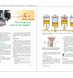 two cycle engine diagram [ 1024 x 791 Pixel ]