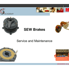 Stearns Brake Wiring Diagram Speed Queen Dryer Sew Electric Motor Adjustment Impremedia